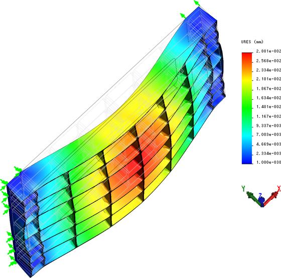 構造解析技術 | 精密 XYステージ...